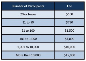 New General VCP Fees